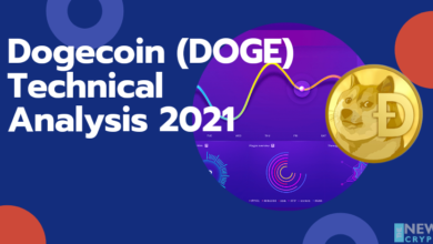 Dogecoin (DOGE) Technical Analysis 2021 for Crypto Traders