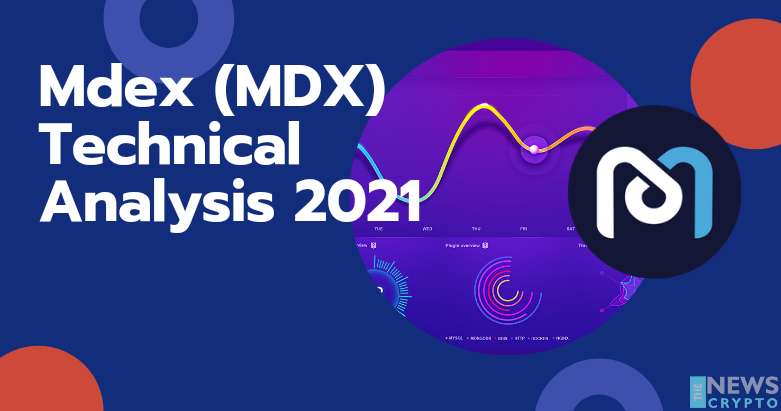 Mdex (MDX) Technical Analysis 2021 for Crypto Traders
