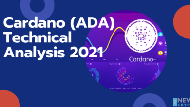 Cardano (ADA) Technical Analysis 2021 for Crypto Traders