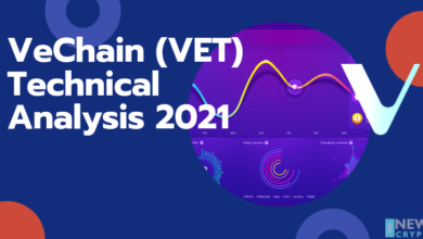 VeChain (VET) Technical Analysis 2021 for Crypto Traders