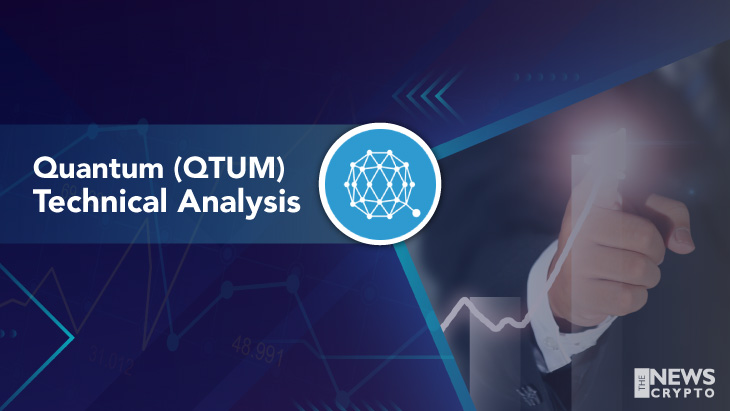 Quantum coin (QTUM) Technical Analysis 2021 for Crypto Traders - TheNewsCrypto