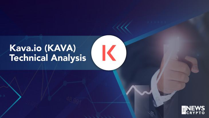 KAVA Technical Analysis 2021 for Crypto Traders
