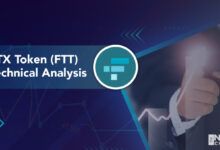 FTX coin (FTT) Technical Analysis 2021 for Crypto Traders