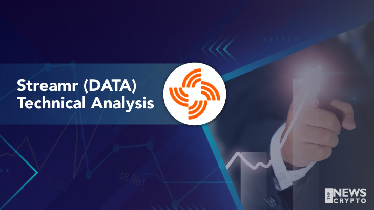 Streamr Coin (DATA) Technical Analysis 2021 for Crypto Traders