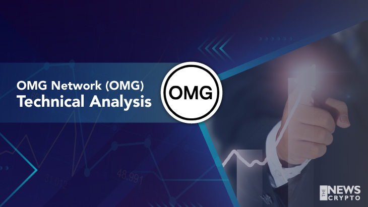 OMG Network (OMG ) Technical Analysis 2021 for Crypto Traders
