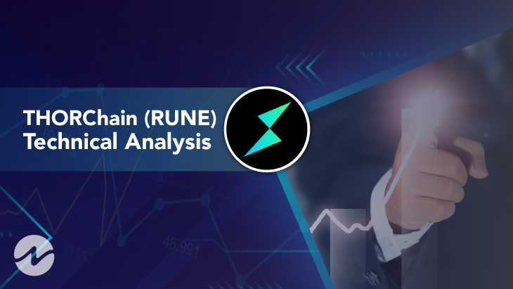 THORChain (RUNE) Technical Analysis 2021 for Crypto Traders