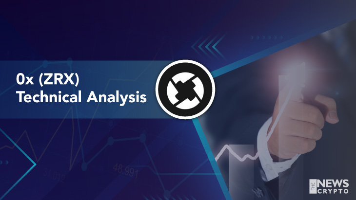 0x (ZRX) Technical Analysis 2021 for Crypto Traders