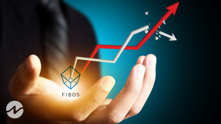 FIBOS (FO) Shoots Up Over 85% Within A Day