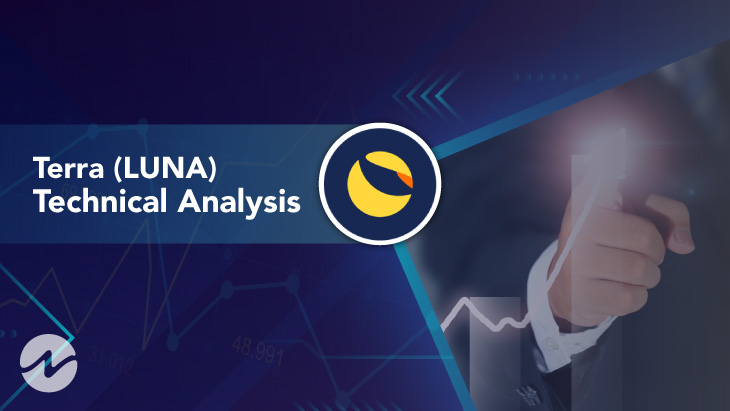 Terra (LUNA) Technical Analysis 2021 for Crypto Traders