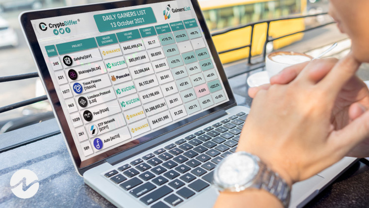 Top 7 Crypto Tokens in Gainers List for the Day