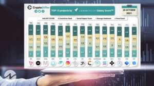 Top 5 Crypto Coins Ranked by LunarCrush